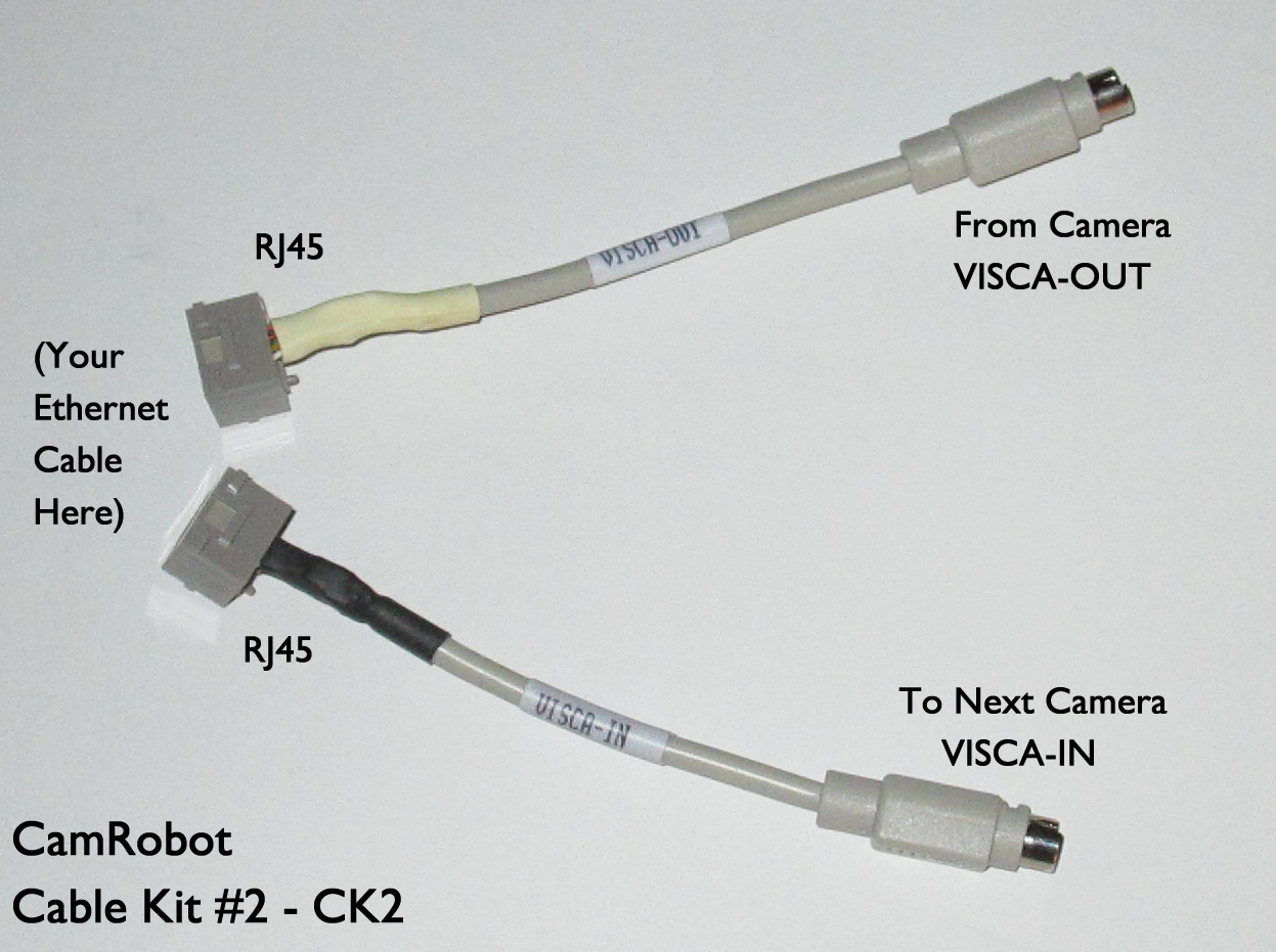 Use *your* Ethernet cables to link more camera Visca ports. Each additional  camera uses one CK2 cable kits